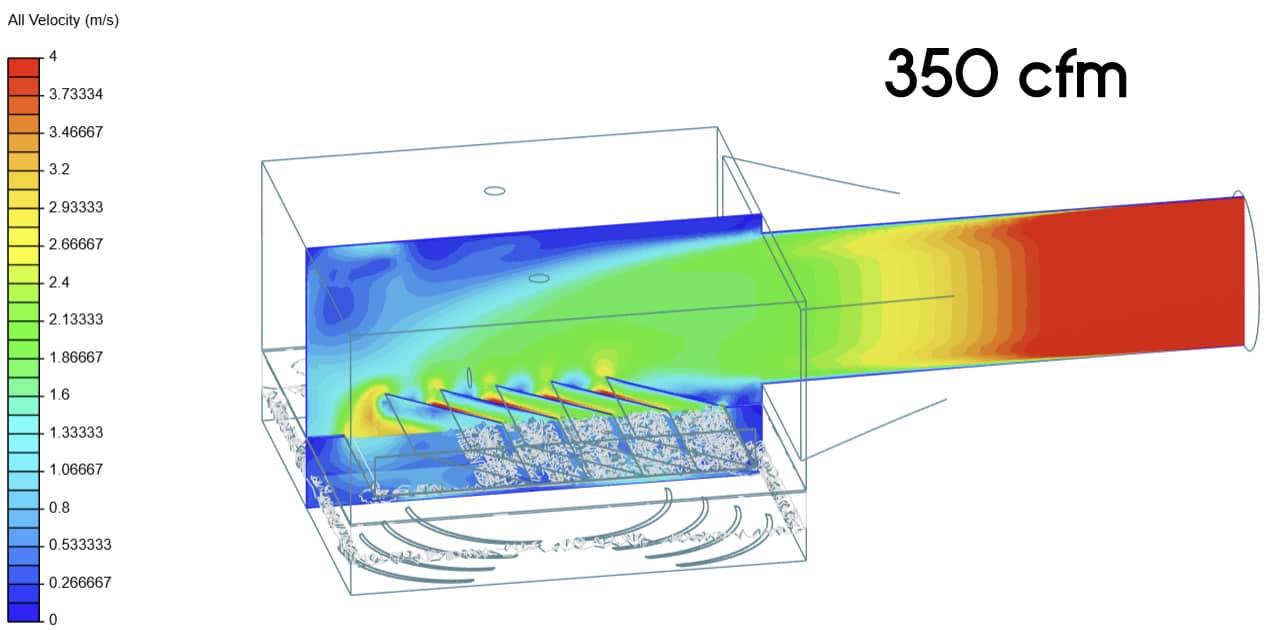 UV Diffuser Plenum Air Velocity CFD Analysis